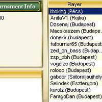 PokerBlog online tournament - Versenybeszámoló