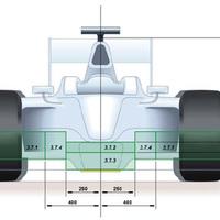 Az FIA új padlólemez tesztje és ami mögötte van
