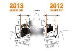 Sauber_C32_500.jpg