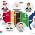 Az újkori amerikai honfoglaló magyarok hét törzse