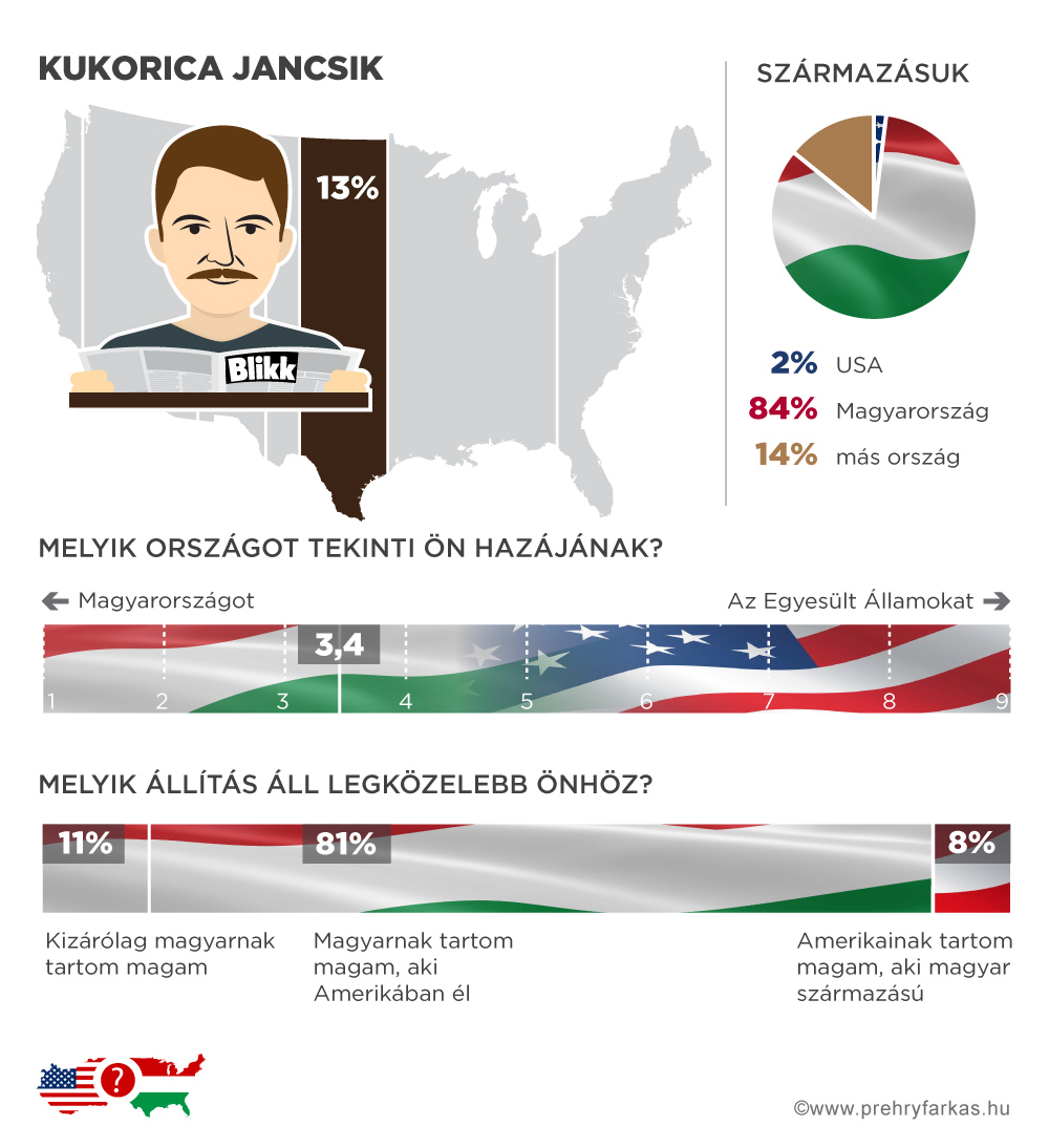 magyar-amerikai_kukorica-jancsik.jpg