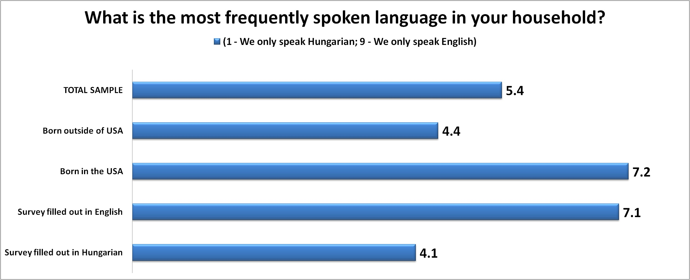 most_frequently_spoken_language.jpg