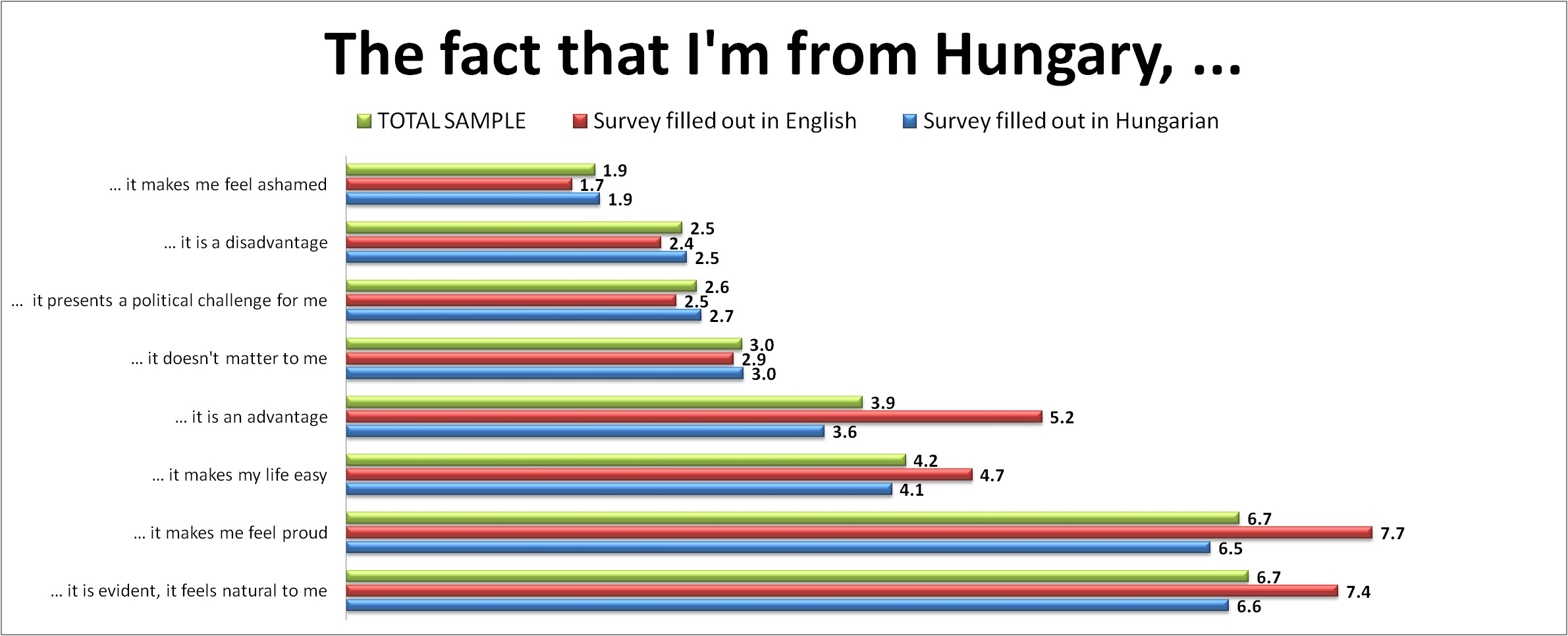 the_fact_that_i_am_from_hungary.jpg