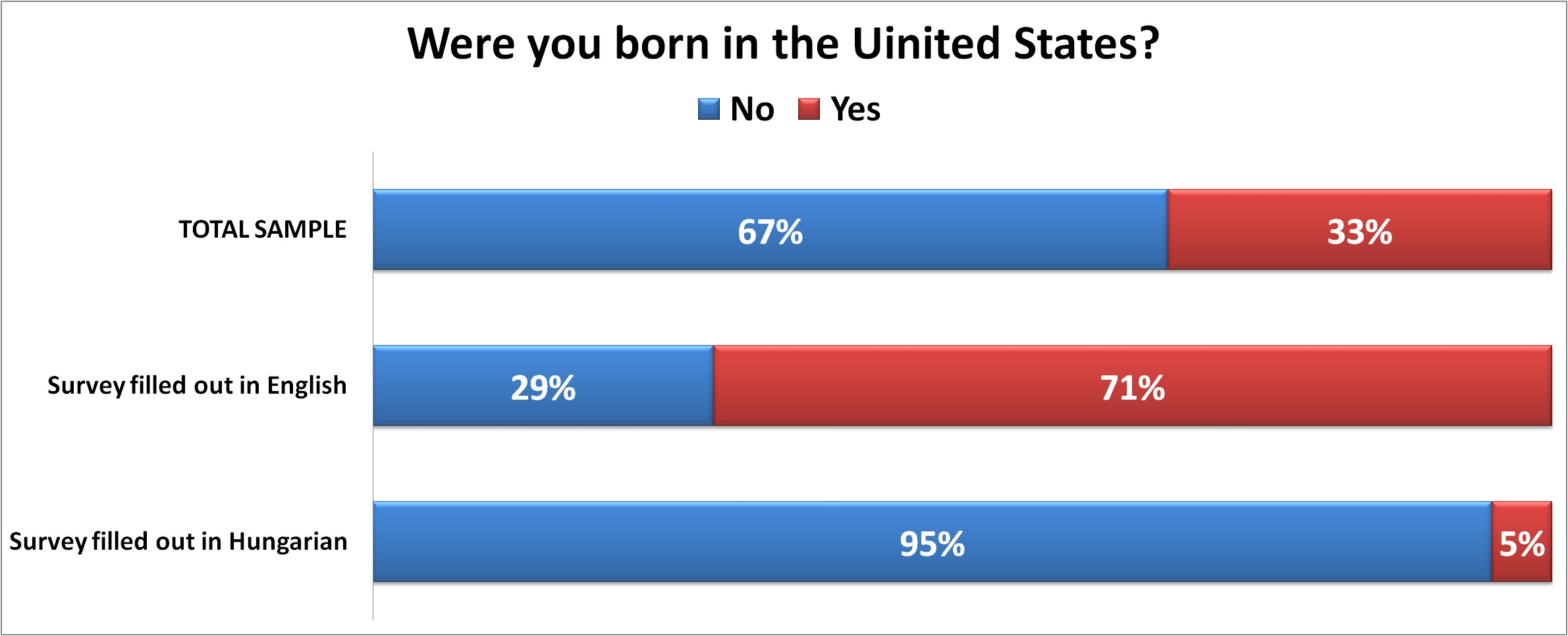were_you_born_in_the_us.jpg
