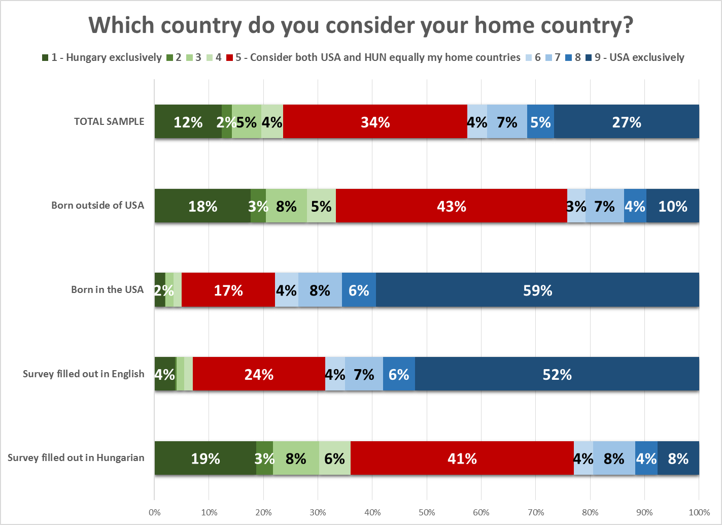 which_country_for_home.png