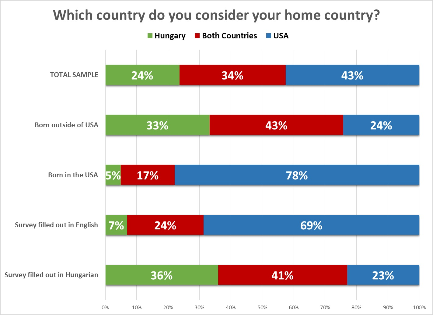which_country_for_home2.jpg