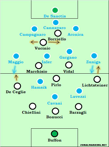 Napoli vs. Juventus a tavasszal