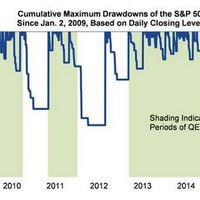 A piacok viselkedése és a likviditás hatása