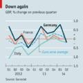 Tőkepiaci napló: Gyengélkedő EU, átmeneti tünet, vagy az új normalitás?