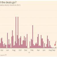 Ázsiai részvénykibocsátás