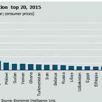 20 ország ahol nem az alacsony infláció a probléma