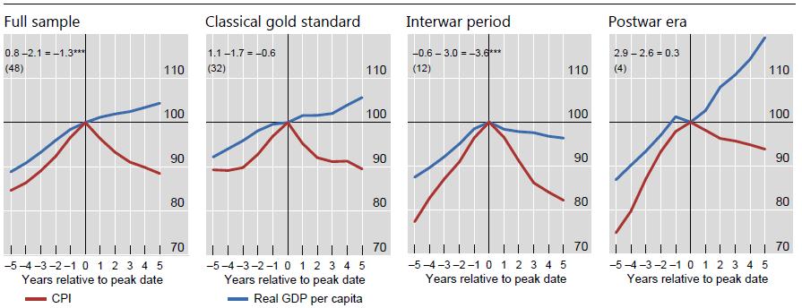 gdp_vs_deflation_2.png