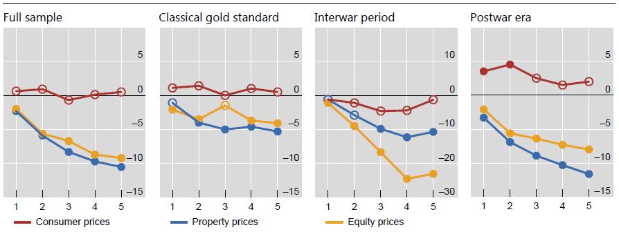 gdp_vs_deflation_3.png