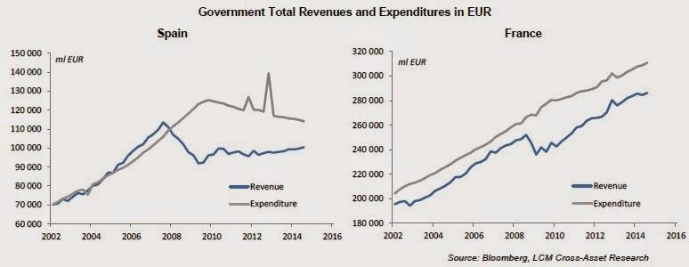 gov_revenue_expenditure.jpg