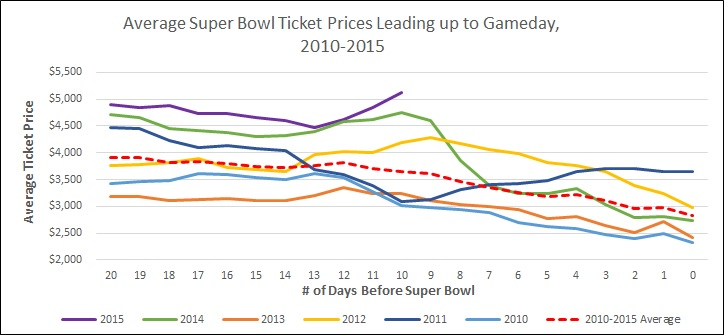 superbowlticket.jpg