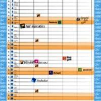 Családi naptár