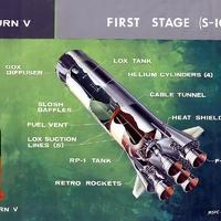 A rakéta első fokozata