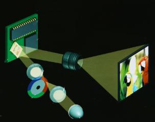 a DLP projektor sematikus rajza