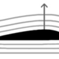 Aerodinamikai kiegészítők
