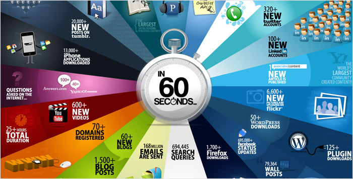 where-do-you-see-a-life-of-social-media-in-2030-1.jpg