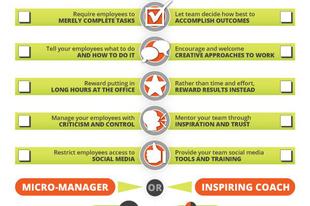 Te milyen típusú vezető vagy?