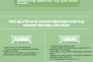 Közösségi média használata I.