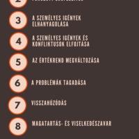 A kiégés 12 jele