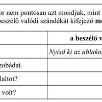 Magyar felvételi feladat pszichológus szemmel