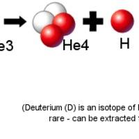 Lehet a hélium-3 a válasz?