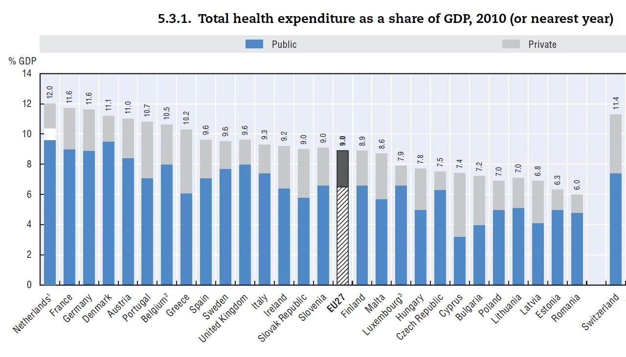 összkiadas GDP szazalek.jpg