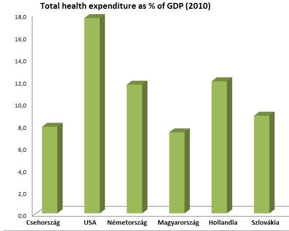 expenditure GDP, usais.jpg