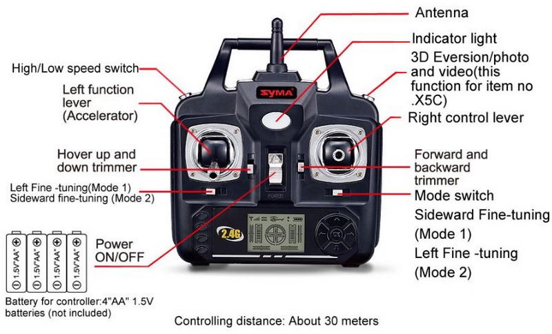 syma-x5c-explorers-rc-transmitter-controls.jpg
