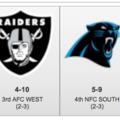 Beharangozó: Panthers - Raiders