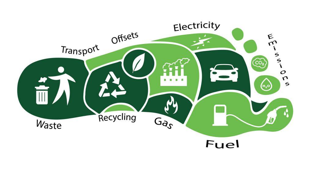 A környezetvédelem sokszor nem több, mint marketingfogás