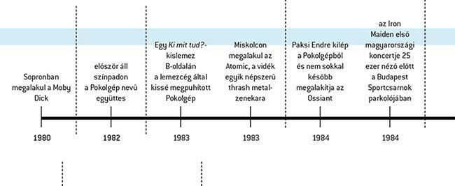 metal_timeline_ny.jpg