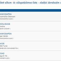 A Tankcsapda uralja a MAHASZ 2013-as albumeladási listáját