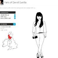 Ha szereted David Guettát, huszonéves, csóró, balos, macskás, biztosításokat áruló skót nő vagy