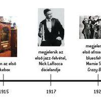 Popőskor – A populáris zene első száz éve 1854-1954 (3. rész)