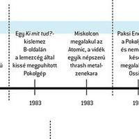 Magyar metal idővonal