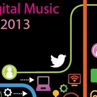 A felszínen csillog, de mi van mögötte? - az IFPI globális zeneipari jelentéséről