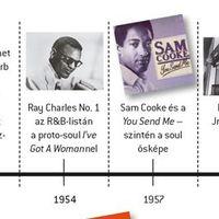 Sweet Soul Music: A soul vázlatos története a negyvenes évektől napjainkig – Idővonal
