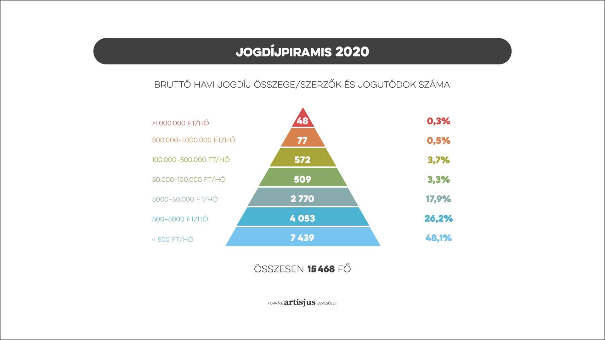 jogdijpiramis_2020.jpg
