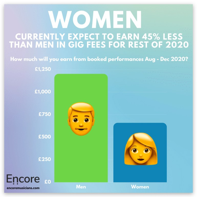 men-vs-women-earnings.jpeg