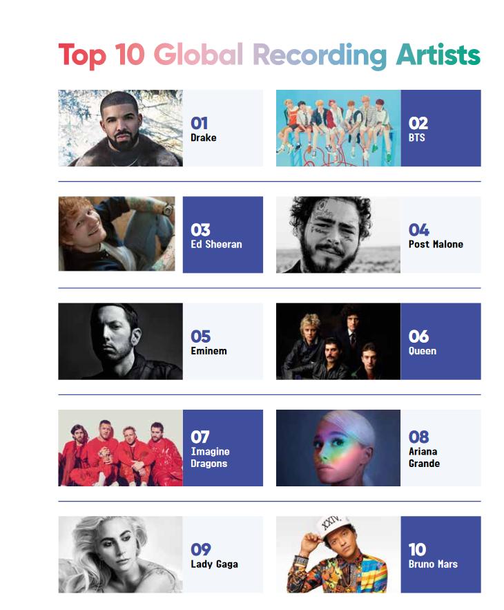 top10global.png