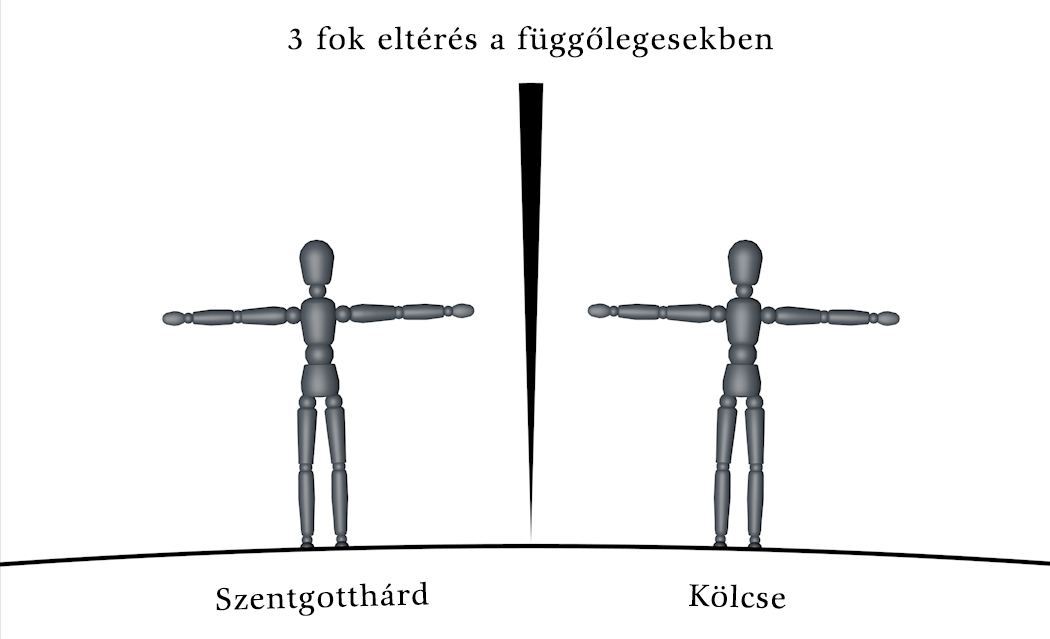 szogelteres.png