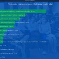 A fiatalok feddhetetlen politikusokat akarnak, nem korrupciót