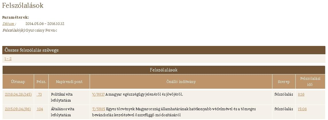 gyurcsany.jpg