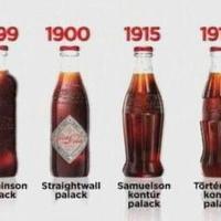 Coca Cola Retro üveg palack (125 éve Coca Cola)