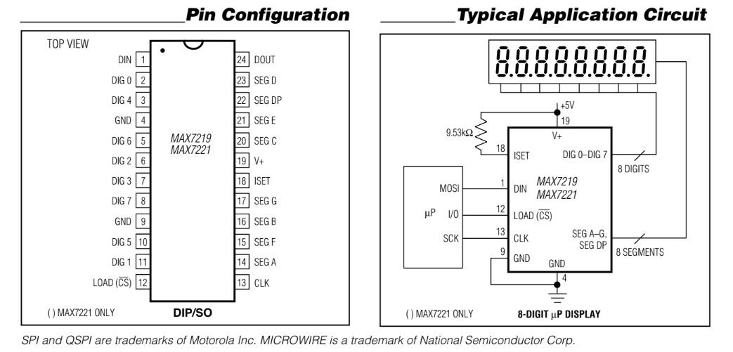 max7221_pin_configuration.jpg