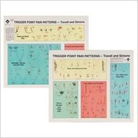 \\BETTER\\ Trigger Points Of Pain: Wall Charts (Set Of 2). through signed start Central choice previa under
